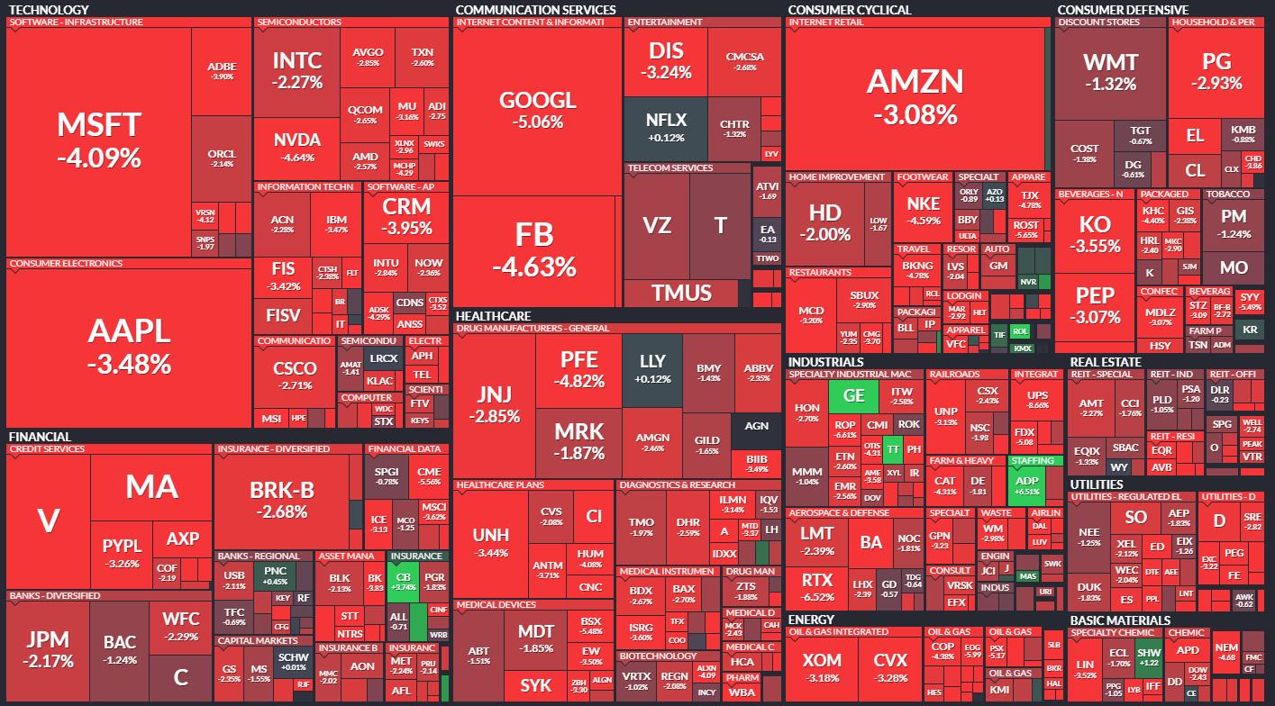 Akciový trh 2020-10-28